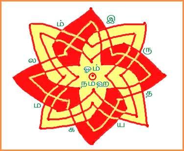 Diwali Rangoli Rangoli Designs